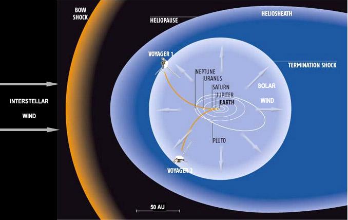 Perierga.gr - Voyager 1