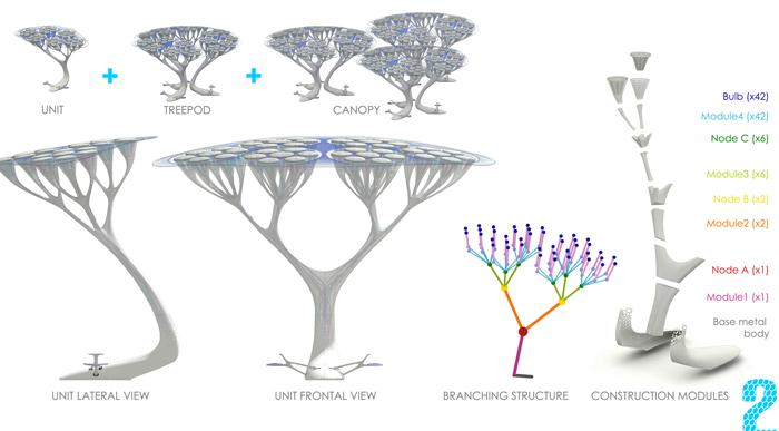Perierga.gr - Τεχνητά δέντρα!