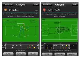 Νέα διάσταση στην παρακολούθηση ποδοσφαίρου