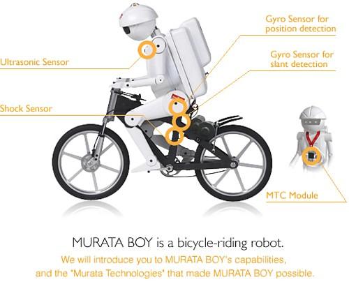 Perierga.gr - Ρομπότ - ποδηλάτης