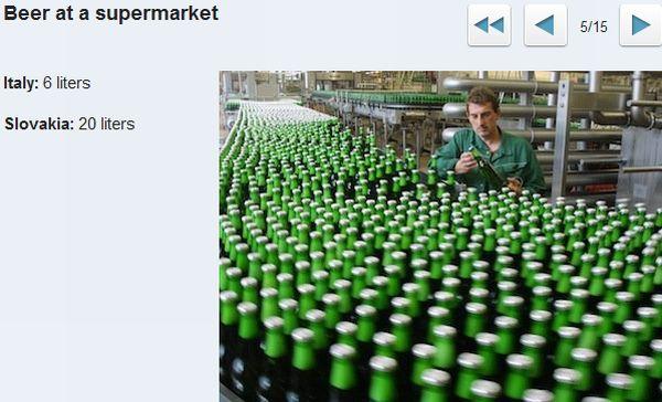 Perierga.gr - Τι μπορείτε να αγοράσετε με 20 ευρώ στις χώρες του ευρώ