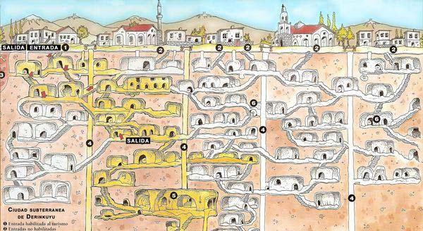 perierga.gr - Derinkuyu: Μια παράξενη υπόγεια πόλη!
