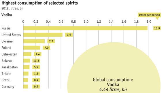 perierga.gr - Κατανάλωση αλκοόλ στον κόσμο!