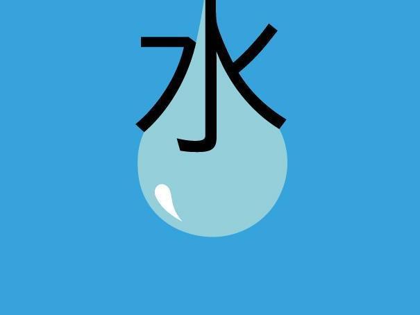 perierga.gr - Ένας εύκολος τρόπος για να μάθετε Κινέζικα!