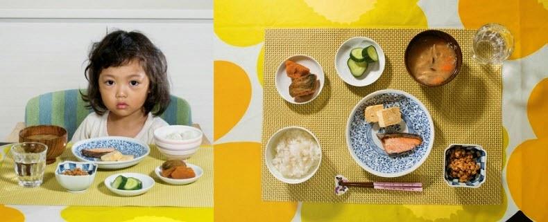 perierga.gr - Τι τρώνε για πρωινό τα παιδιά στον κόσμο!