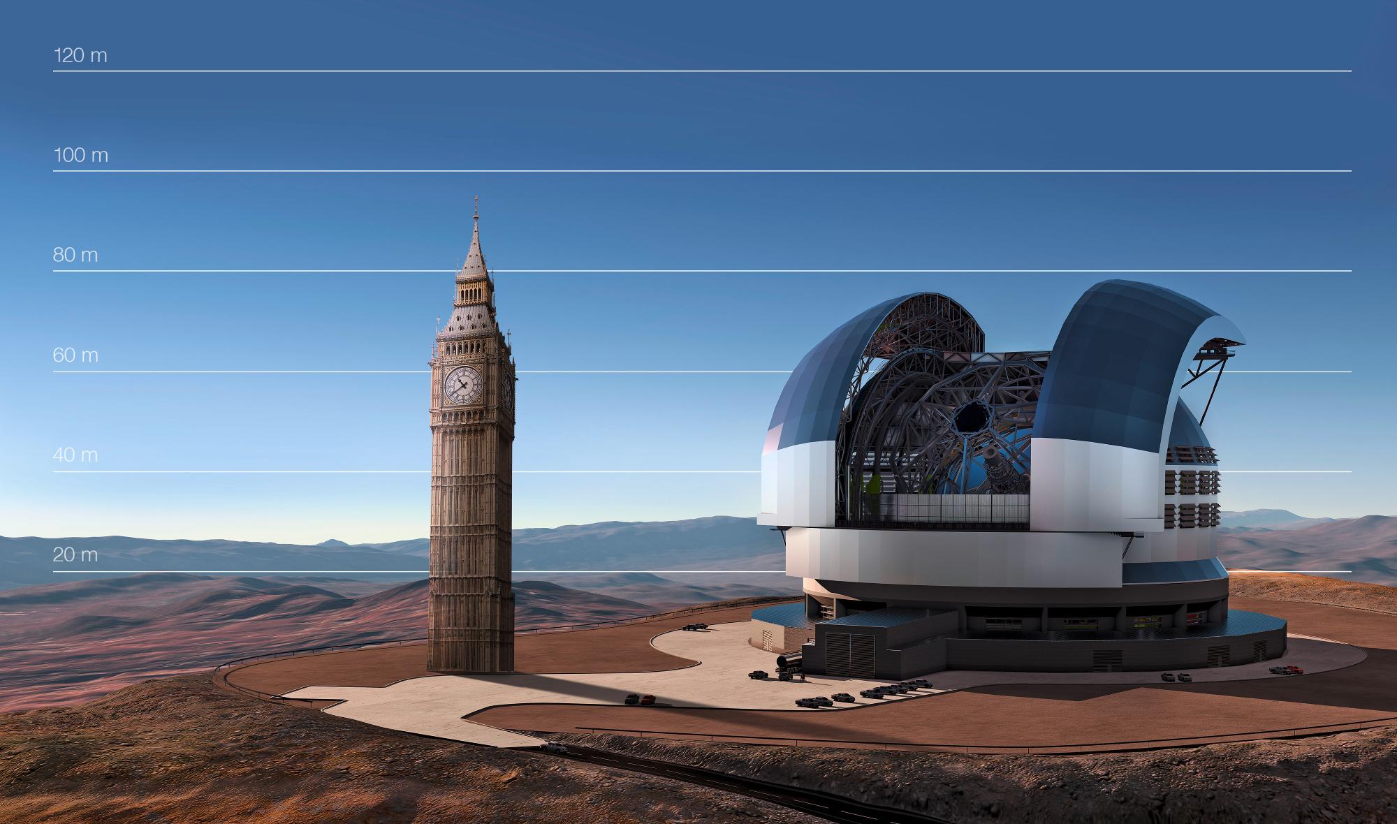 perierga.gr -  Άρχισε η κατασκευή του μεγαλύτερου τηλεσκοπίου στον κόσμο!