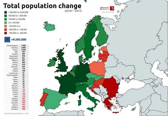 perierga.gr - Πώς έχει αλλάξει ο πληθυσμός στις χώρες της Ευρώπης τα τελευταία 7 χρόνια;