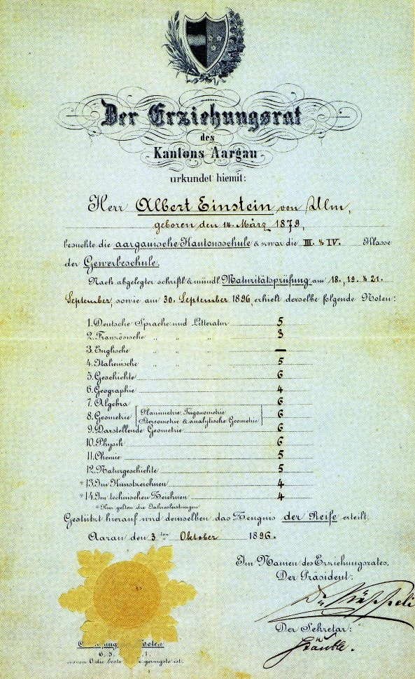 perierga.gr - Ο Αϊνστάιν ήταν καλός μαθητής!