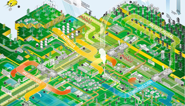 perierga.gr - Η πόλη του μέλλοντος θα… μετακινείται!