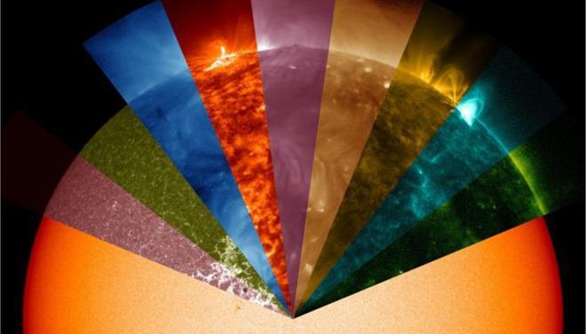 perierga.gr - ΝASA: Ο Ηλιος... αναποδογύρισε!