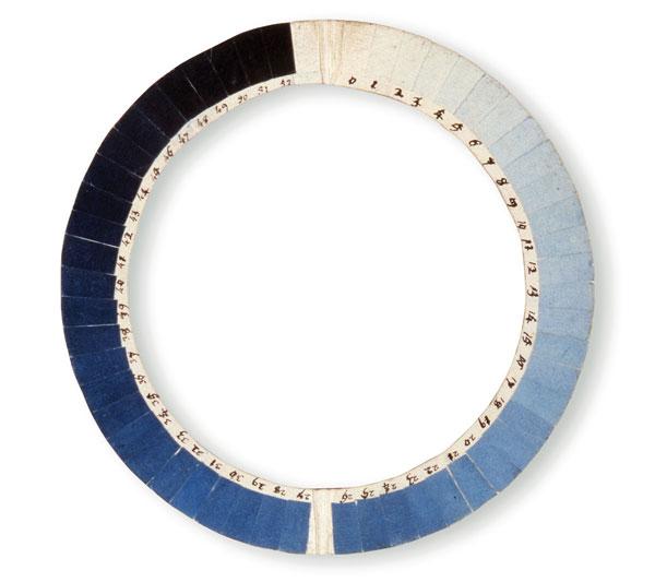 perierga.gr - Κυανόμετρο: Όργανο για τη μέτρηση του... μπλε του ουρανού!