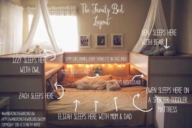 perierga.gr - Μητέρα έφτιαξε κρεβάτι για όλη την οικογένεια!