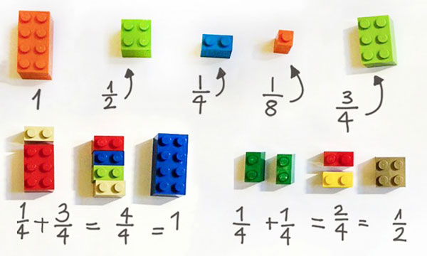 perierga.gr - Μαθαίνοντας... μαθηματικά με LEGO!