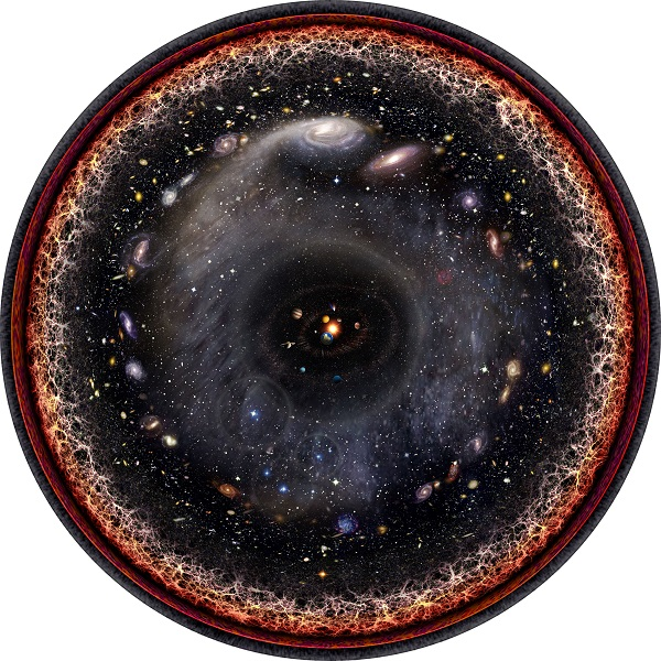 perierga.gr - Tο Σύμπαν σε μία φωτογραφία!