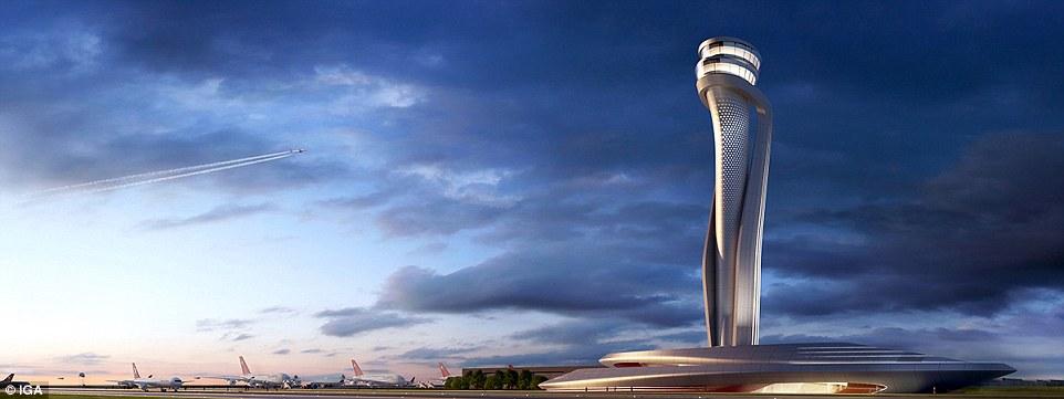 perierga.gr - Tο μεγαλύτερο αεροδρόμιο του κόσμου!