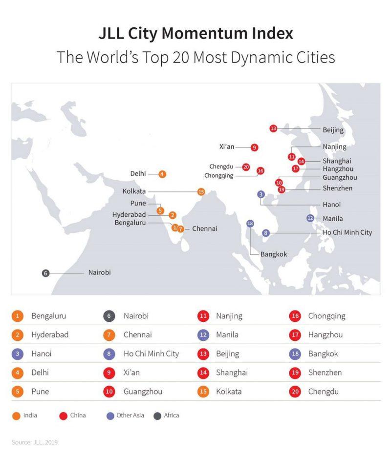 Perierga.gr - Οι πιο δυναμικά αναπτυσσόμενες πόλεις του 2018