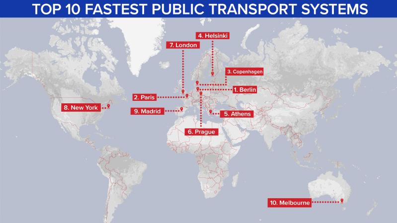 Perierga.gr - Οι πόλεις με τα ταχύτερα δίκτυα μεταφοράς στον κόσμο