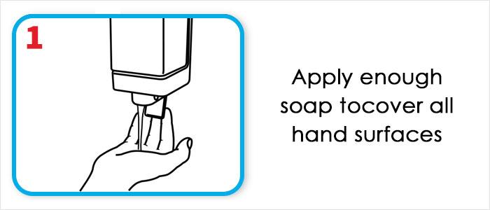 Periega.gr - Υπάρχει σωστός και λάθος τρόπος να πλένουμε τα χέρια μας;