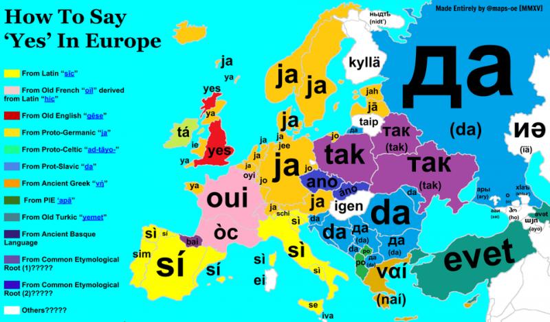 "Perierga.gr - Πώς λέμε ""ναι"" σε διάφορες ευρωπαϊκές γλώσσες"