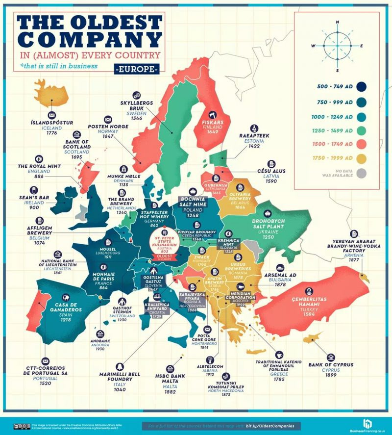 Perierga.gr - Οι παλαιότερες επιχειρήσεις στην Ευρώπη - Ένα καφενείο το παλαιότερο στην Ελλάδας